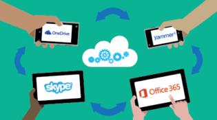 Office 365-alati